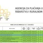APPRRRVodPri (1)